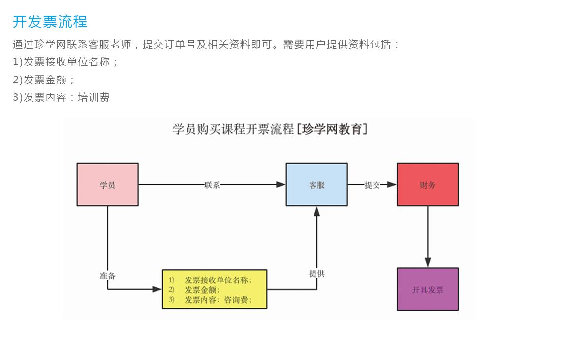 开发票流程.jpg